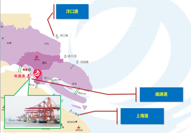 南通锡通园区路网四通八达 时代尚城沿街金铺放心购买