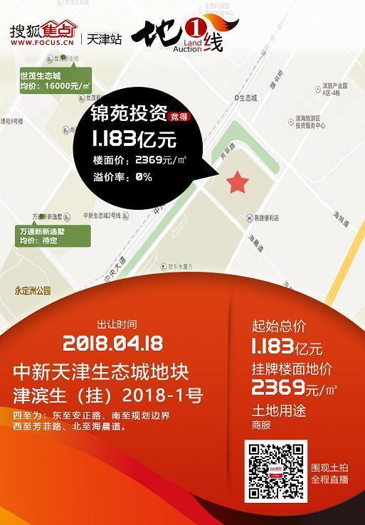 据了解天津滨海旅游区锦苑投资有限公司股东为天津滨海旅游区建设