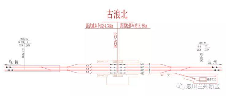 该方案车站规模为3台8线(含正线2条),设岛式站台3座(450m×11m×1.