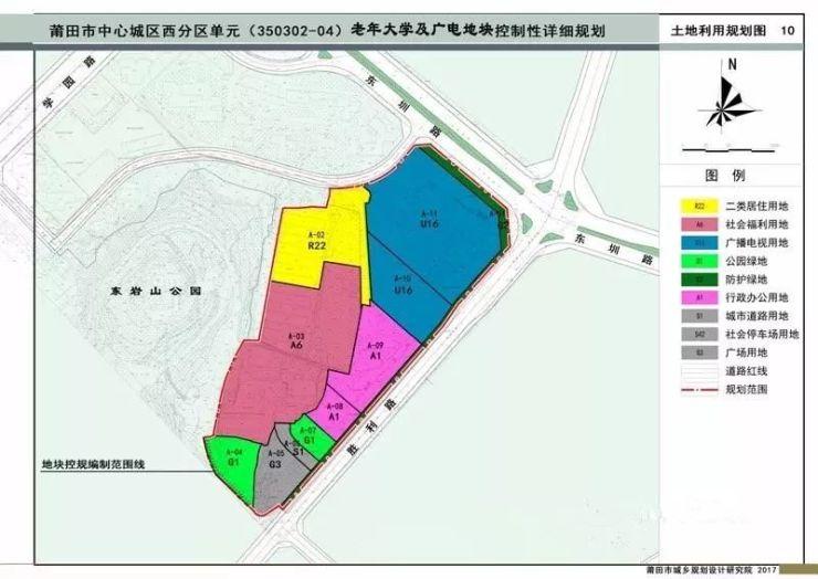 莆田绿心片区规划图