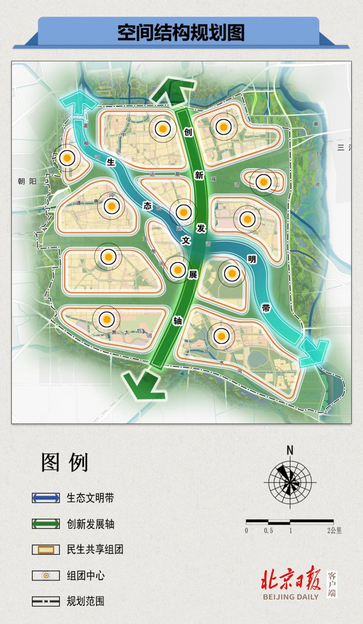 北京城市副中心控制性详细规划