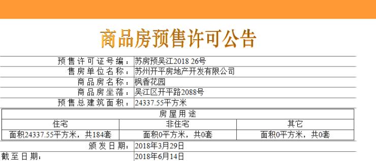 快讯|吴江太湖新城老盘发力 枫丹壹號领184套住宅预售