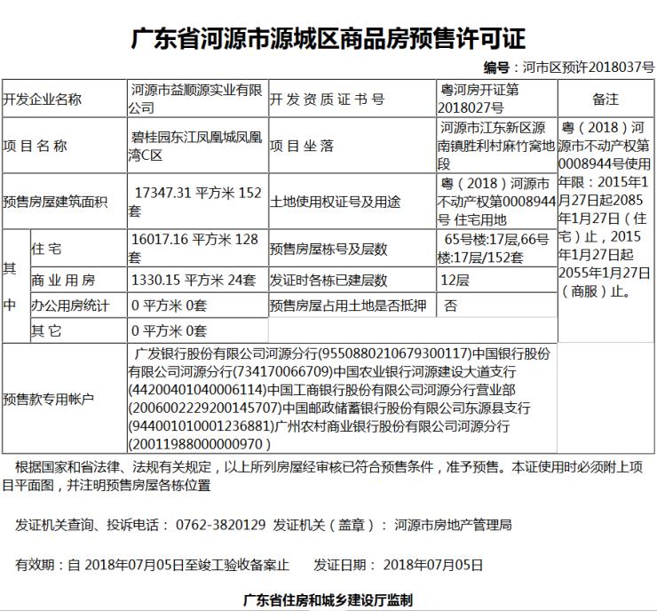 碧桂园东江凤凰城凤凰湾C区65/66号楼预售证出炉