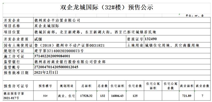 双企龙城国际(32#楼)预售公示
