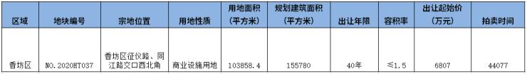 土地播报:香坊供应一宗商业用地 楼面价436.96元/㎡起哈尔滨插图