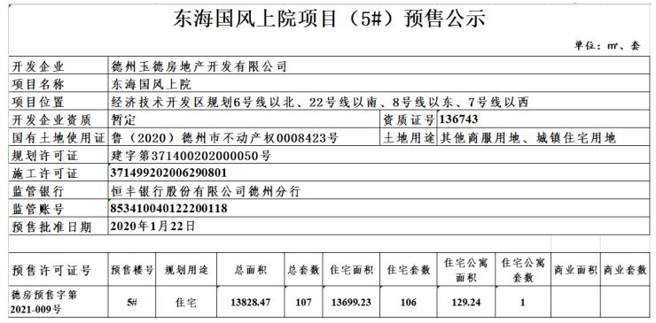 东海国风上院项目(5#)预售公示