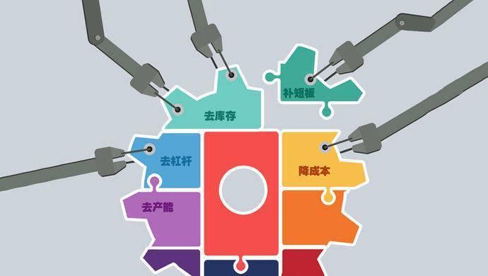 勇哥认为:开发商能替老百姓着想就是供给侧改革