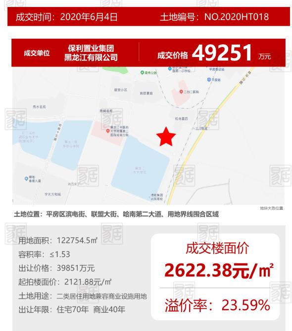 大咖来了!保利置业4.9亿竞得平房12万平米商住用地哈尔滨插图