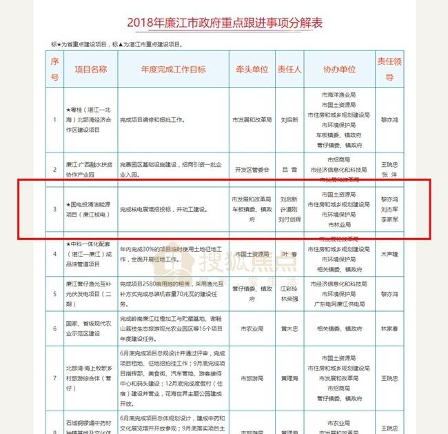 廉江16个项目举行动(竣)工仪式,廉江核电年内动工建设!