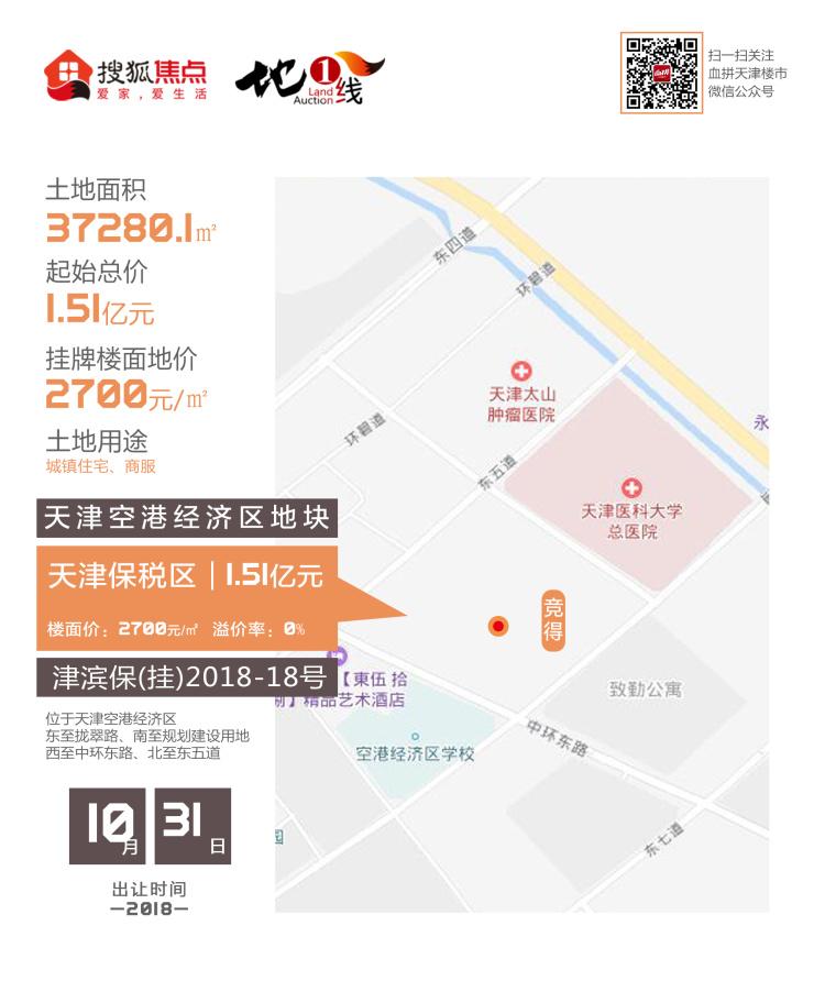 天津保税区1.51亿摘空港租赁住房用地 楼面价2700元/㎡