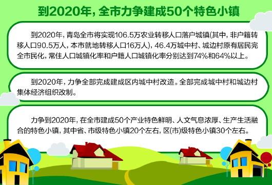 晚读:青岛全面放开城镇落户限制 西海岸又建一6万多平绿地公园