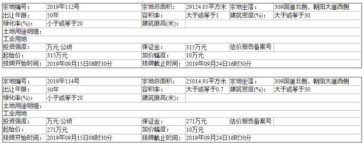 邯郸馆陶县自然告字[2019]16号土地挂牌出让