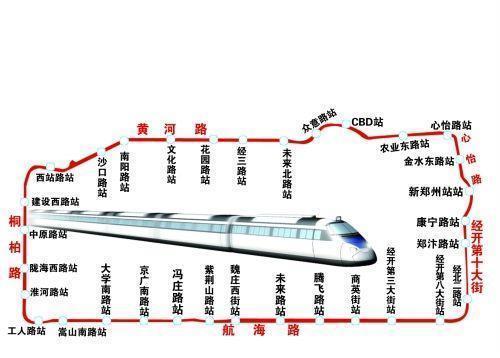 郑州地铁5号线今年试运营  沿线楼盘大起底!