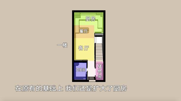 《【摩登3代理平台】《极速焕新家》第八期 40m²暗黑老房惊变温馨复式loft》