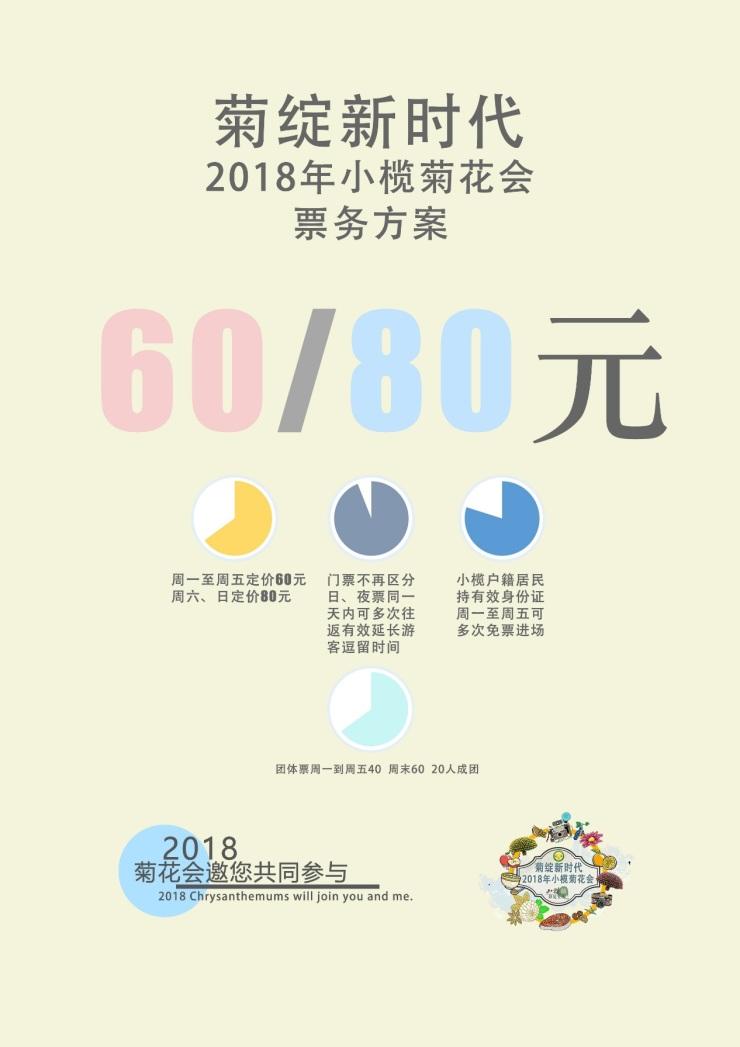 2018小榄菊花展拟于11月23日开幕!今年亮点又出新高度!