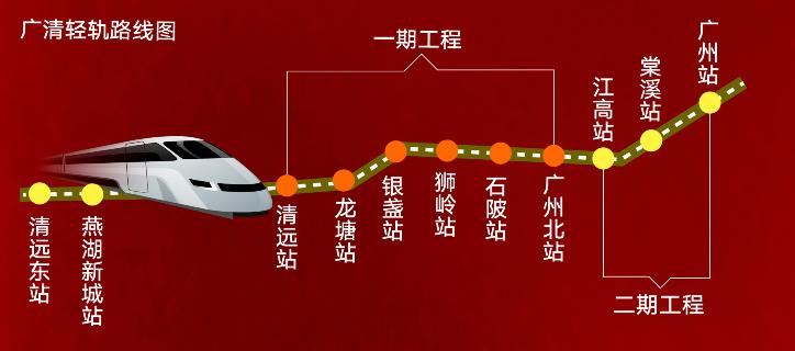 清远迎来逆天发展, 广州6大强区一对一帮扶!