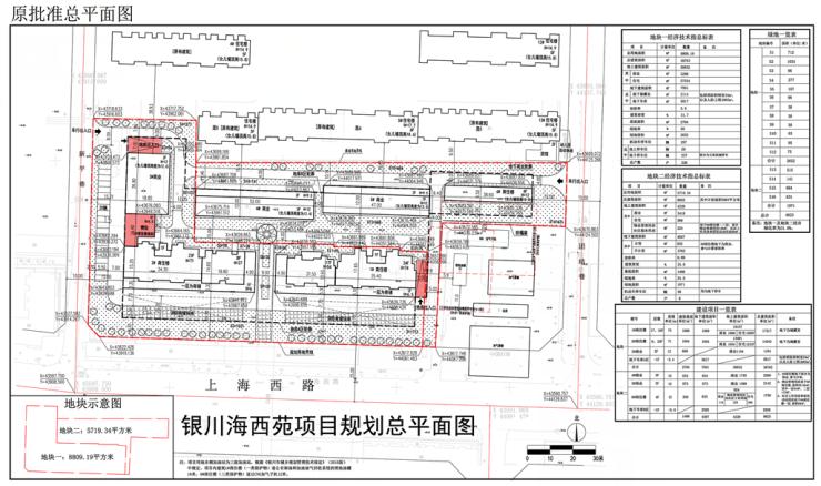 银川高铁站旁新盘规划调整 看是你中意的地段吗