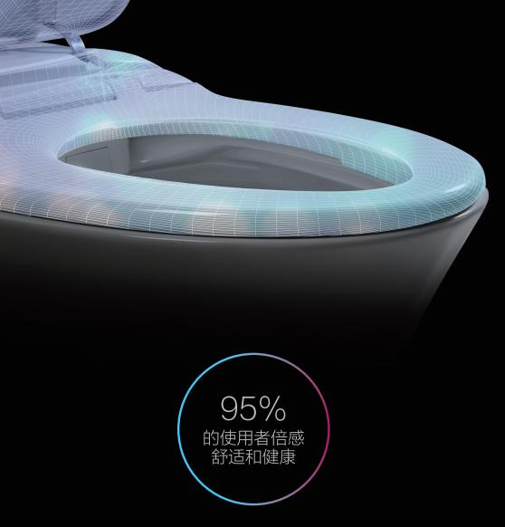 箭牌衛浴:用箭牌馬桶改善如廁品質,別再忽視健康死角