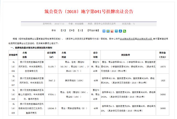 土地速报丨双龙航空港经济区28万土地挂牌出让