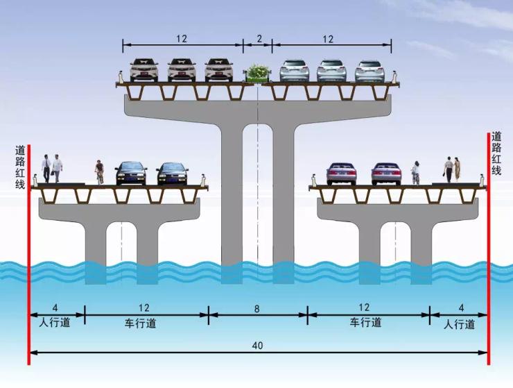 火车站北站房有新进展!秦皇岛这6项重大交通工程即将动工!