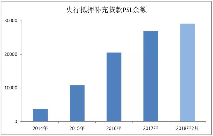2018年房企要想高速增长 还是得主攻三四线