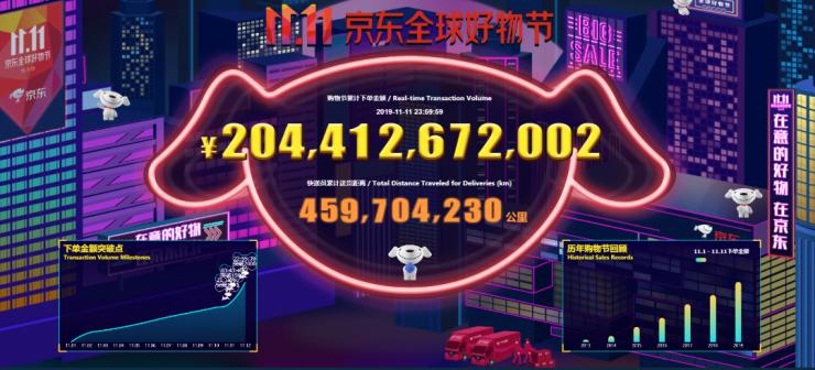 """京东""""双11""""累计下单金额超2044亿元"""