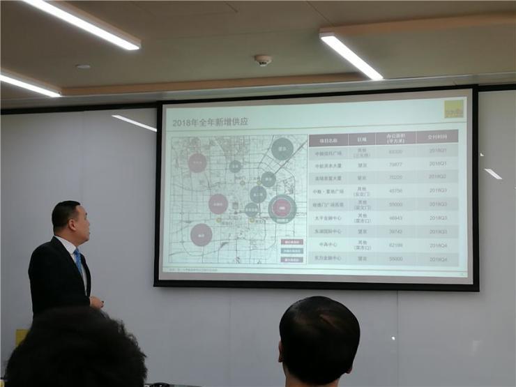 2018年第四季度北京房地产投资市场表现活跃