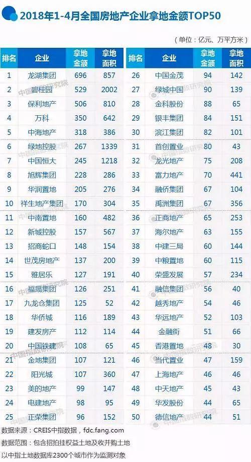 江北、奉化土市齐发力,慈城湖心地块最高限价10400元/平,土拍大战即将爆发!