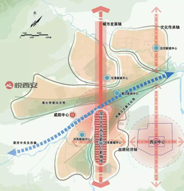 """""""西咸之心""""渭河北岸,将诞生大西安首个高品质田园城市!"""