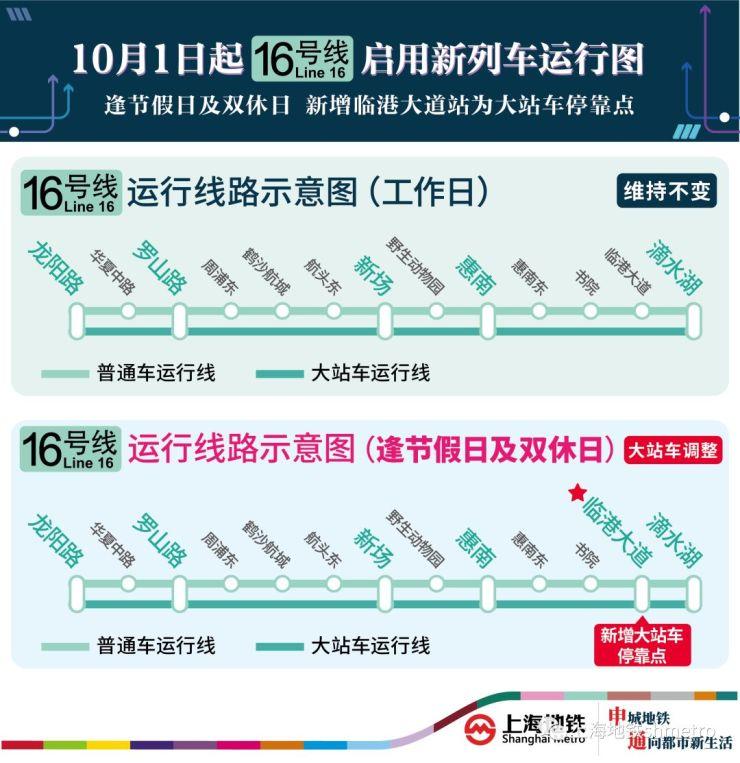 上海临港国庆旅游推荐:上海海昌海洋公园公共交通、停车场指南
