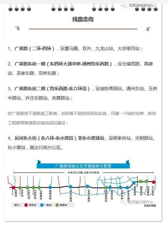 导购 | 广渠路快速公交将直通副中心 沿线楼盘抢先看