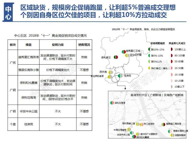 【合富研究院 | 广州最新政策解读】