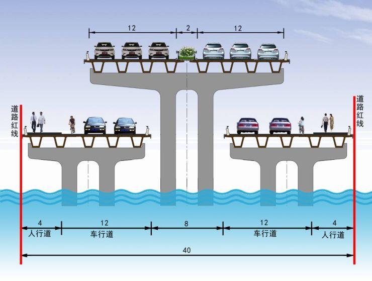 秦皇岛跨海公路即将动工!火车站北站房终于也有新动态!