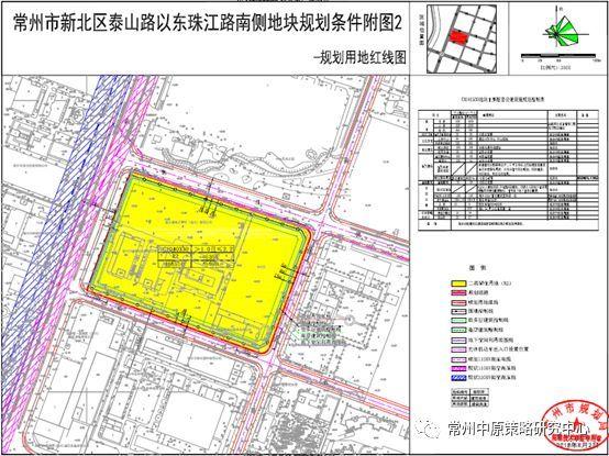 冷:常州東方新城一輪拿下藍豹北側地塊;熱:中建一局14輪競得中央藝術公園南側地塊