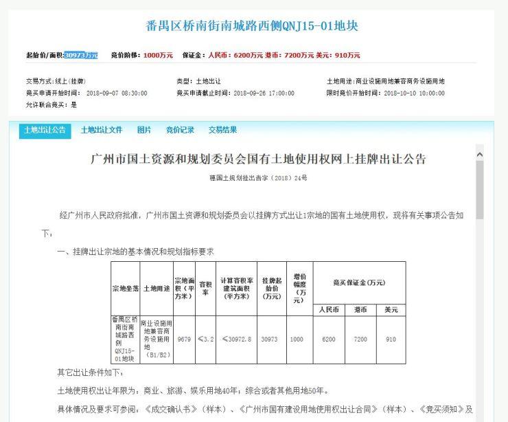 """廣州再迎""""過江龍""""!上海大華集團11.6億元拿下番禺宅地"""