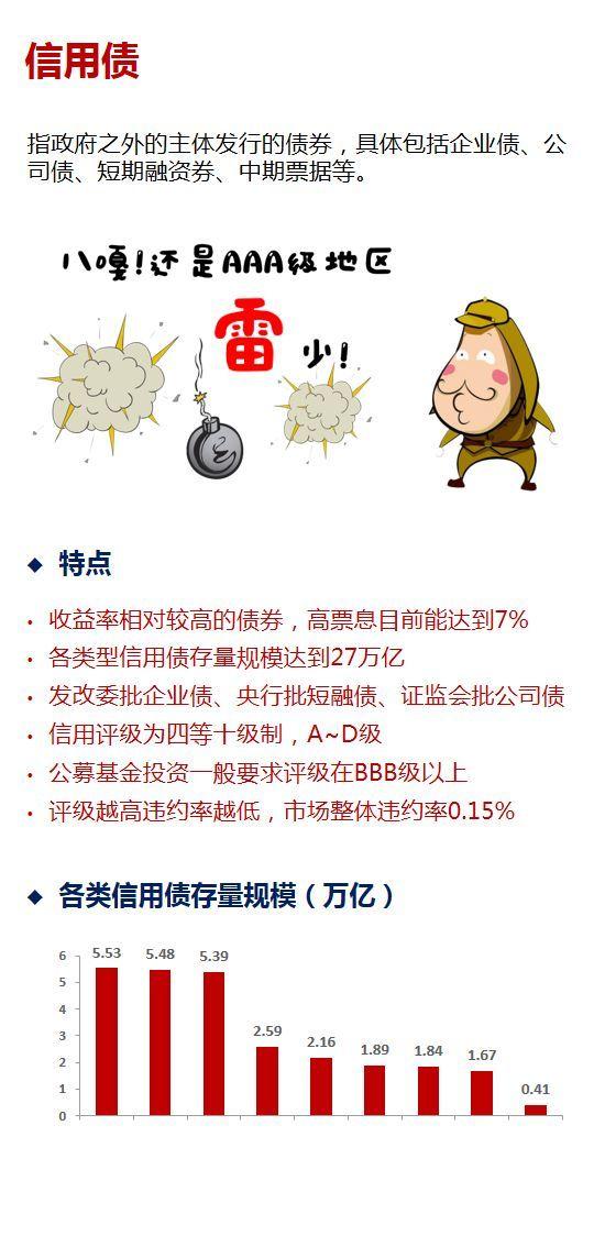 【大唐早读】中国财政部增发离岸人民币债券