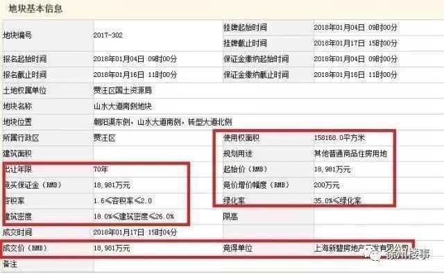 贾汪区泉城熙悦项目、大泉碧桂园项目公示 规